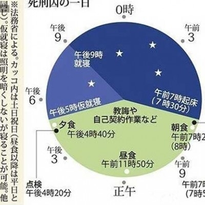 日本死刑犯住的牢房,簡直比我們在外面租屋還高級啊!!太傻眼了!!