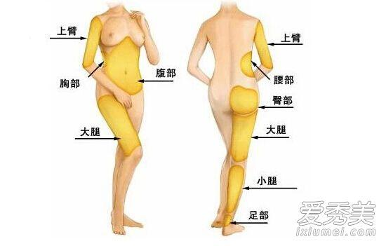 范冰冰鄧紫棋都是梨型身材!梨形身材怎麼減肥?